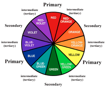 Floristry Basics Colour Theory Bloom College